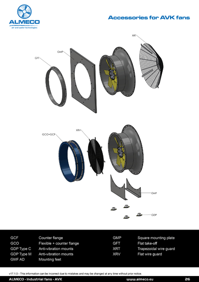 ventilateur catalogue avk